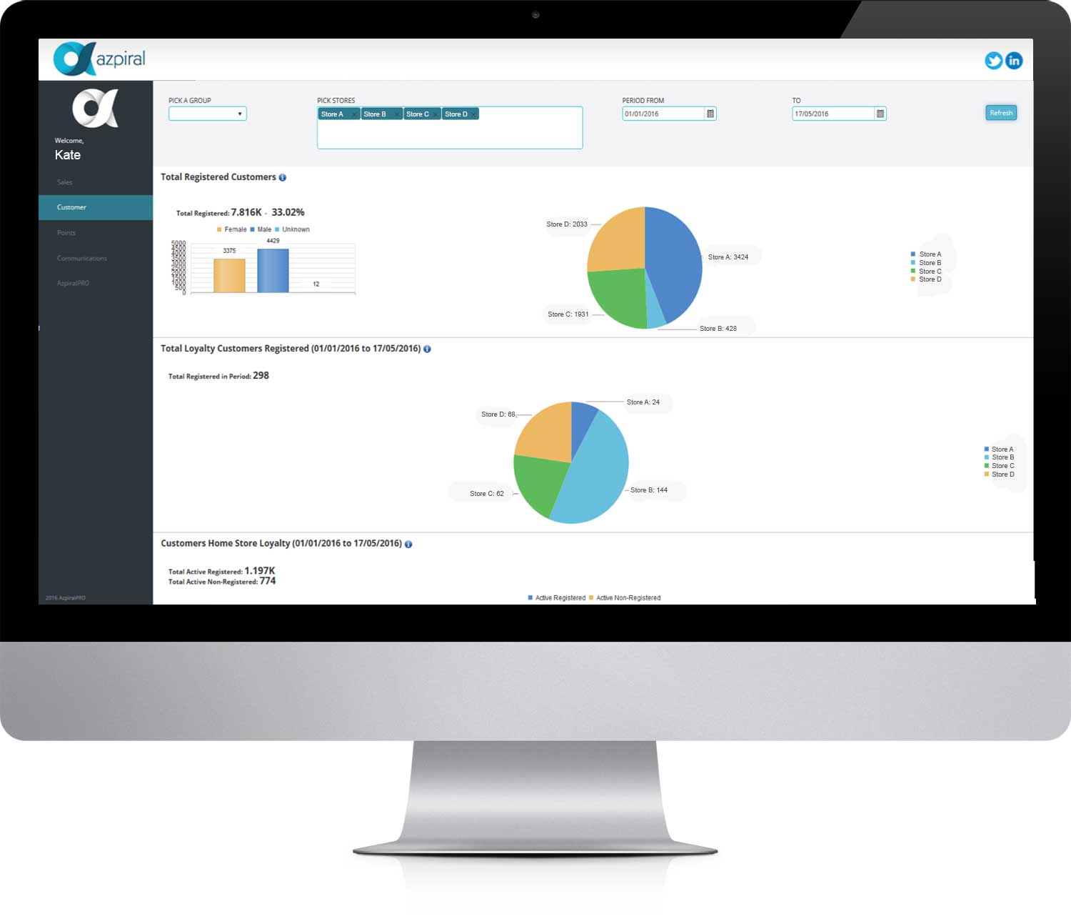 AzpiralPRO business analytics
