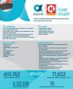Case-studies-Circle-K-(Infographic-Style)-thumb
